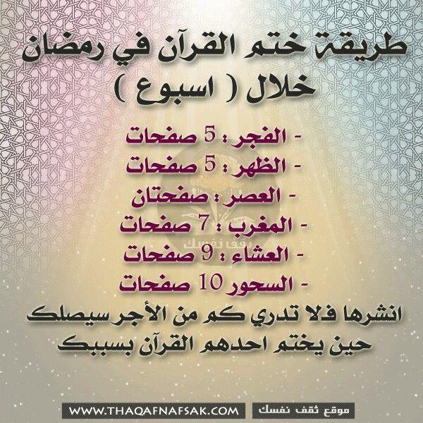 رمضان مبارك ختم القرآن Ramadan Quotes Arabic Calligraphy Painting Ramadan
