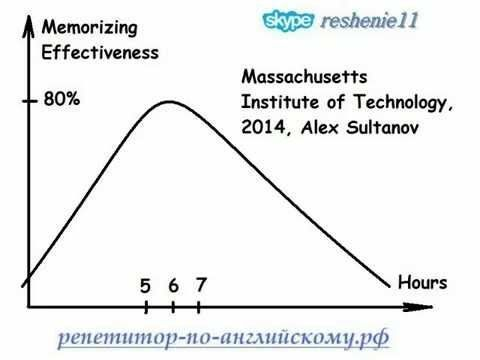 Discovery homework help