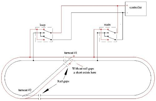 Ho Track Wiring Wiring Diagrams