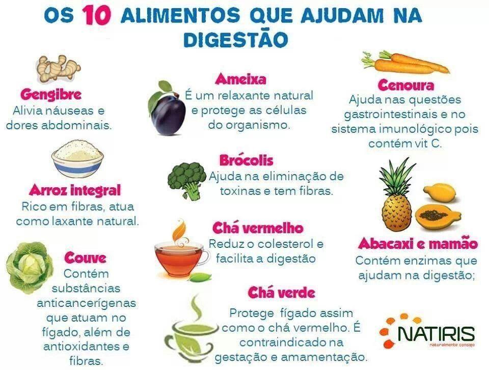 Alimentos Que Ajudam Na Digestao Com Imagens Alimentos