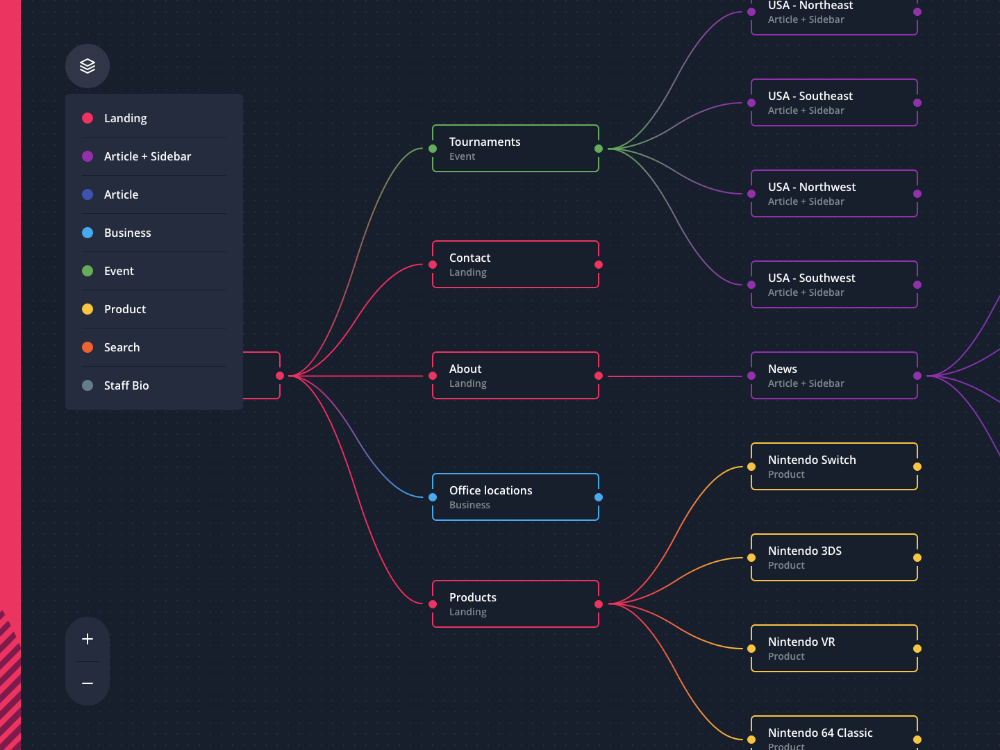 Project Sitemap Builder Sapphire Data Architecture Web