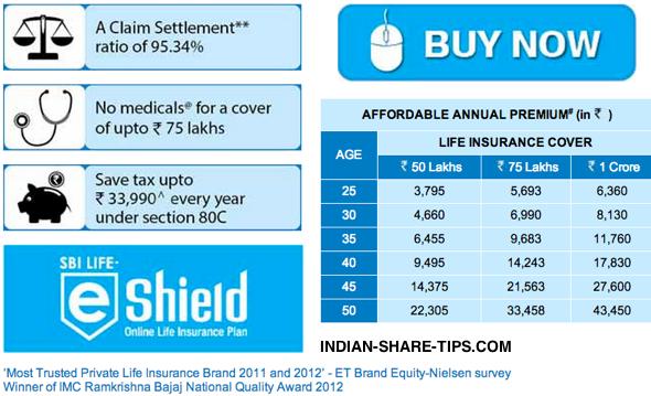 SBI Life 1 Crore Insurance Life Cover Term life, Term