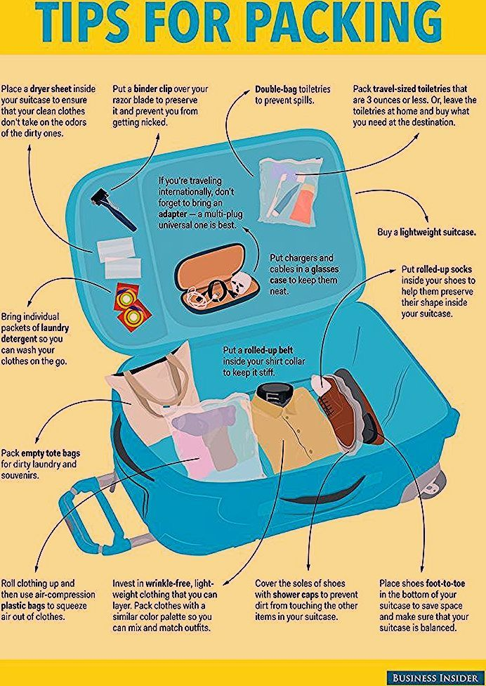 Photo of The right way to pack a suitcase