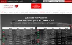 Tradeview Fx Ltd Periodic Table