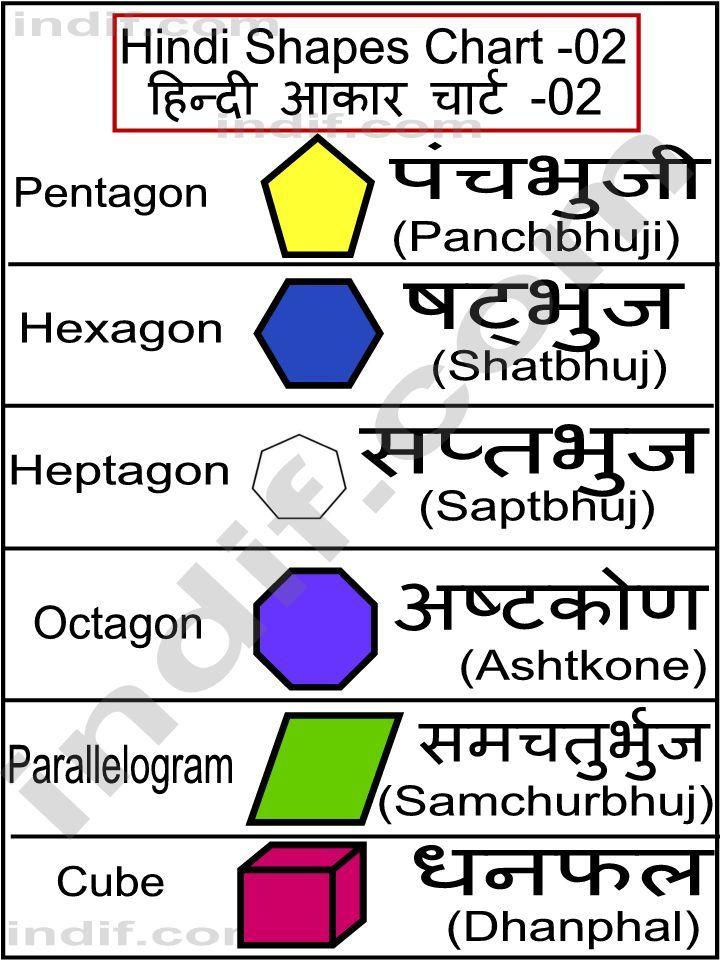 Hindi shapes chart hindi pinterest chart shapes and language hindi shapes chart ccuart Image collections