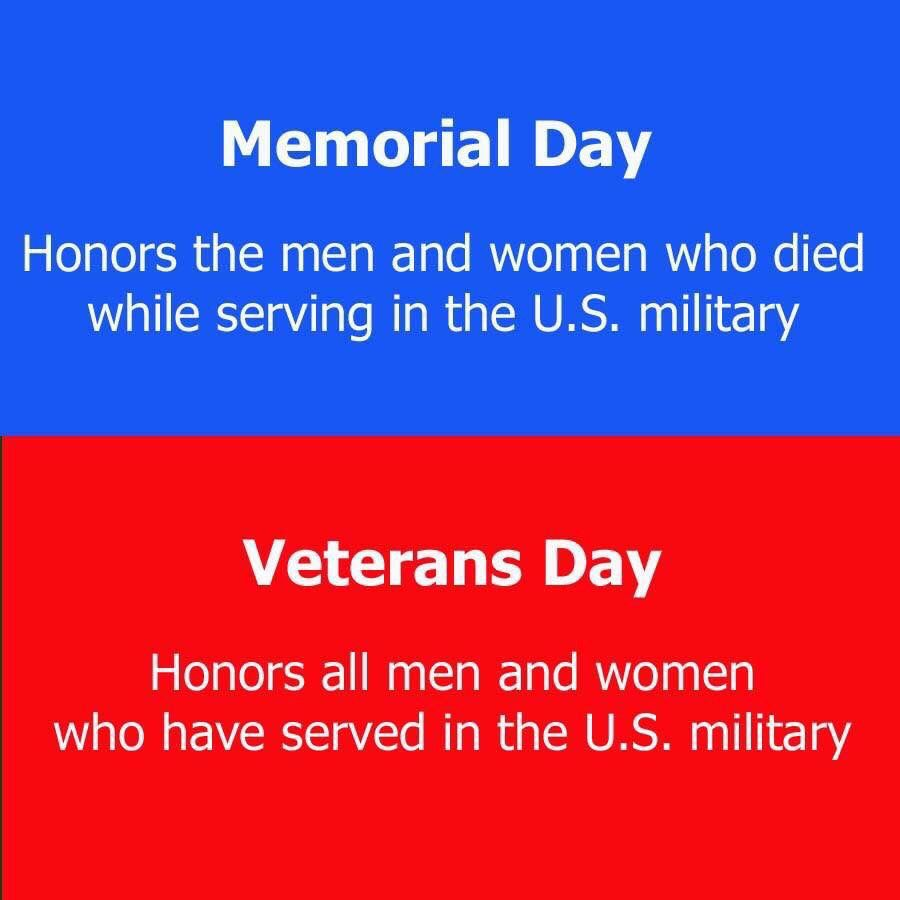 The Difference Between Memorial Day & Veterans Day (With ...