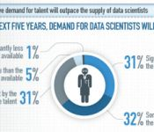 "Being a ""Data Scientist"" Is As Much About IT As It Is Analysis"