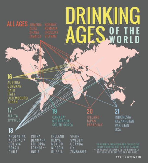 1000 Life Hacks Legal Drinking Age Around The Worlds Life Hacks