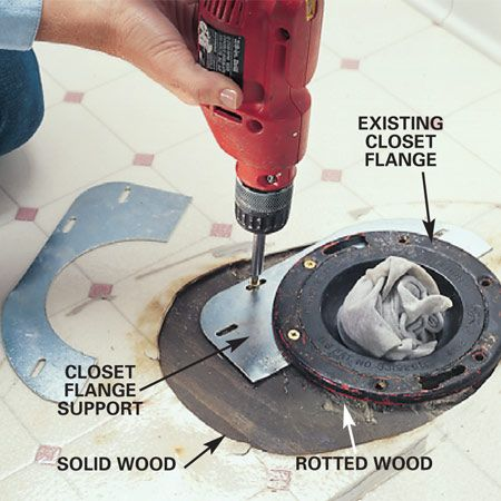 Replacing a Rotted Floor Under the Toilet | toilets ...