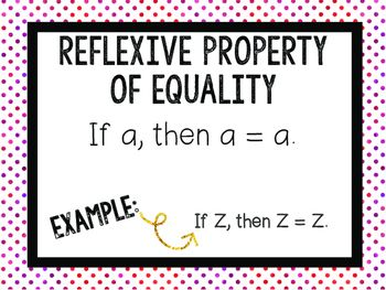 Algebraic Properties Of Equality Classroom Posters Algebraic Properties Classroom Posters Classroom Posters Free
