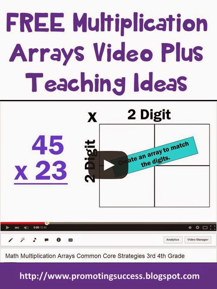 Multiplication Arrays mon Core for 3rd and 4th Grade