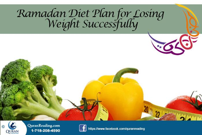 Ramadan Diet Plan For Weight Loss in Hindi