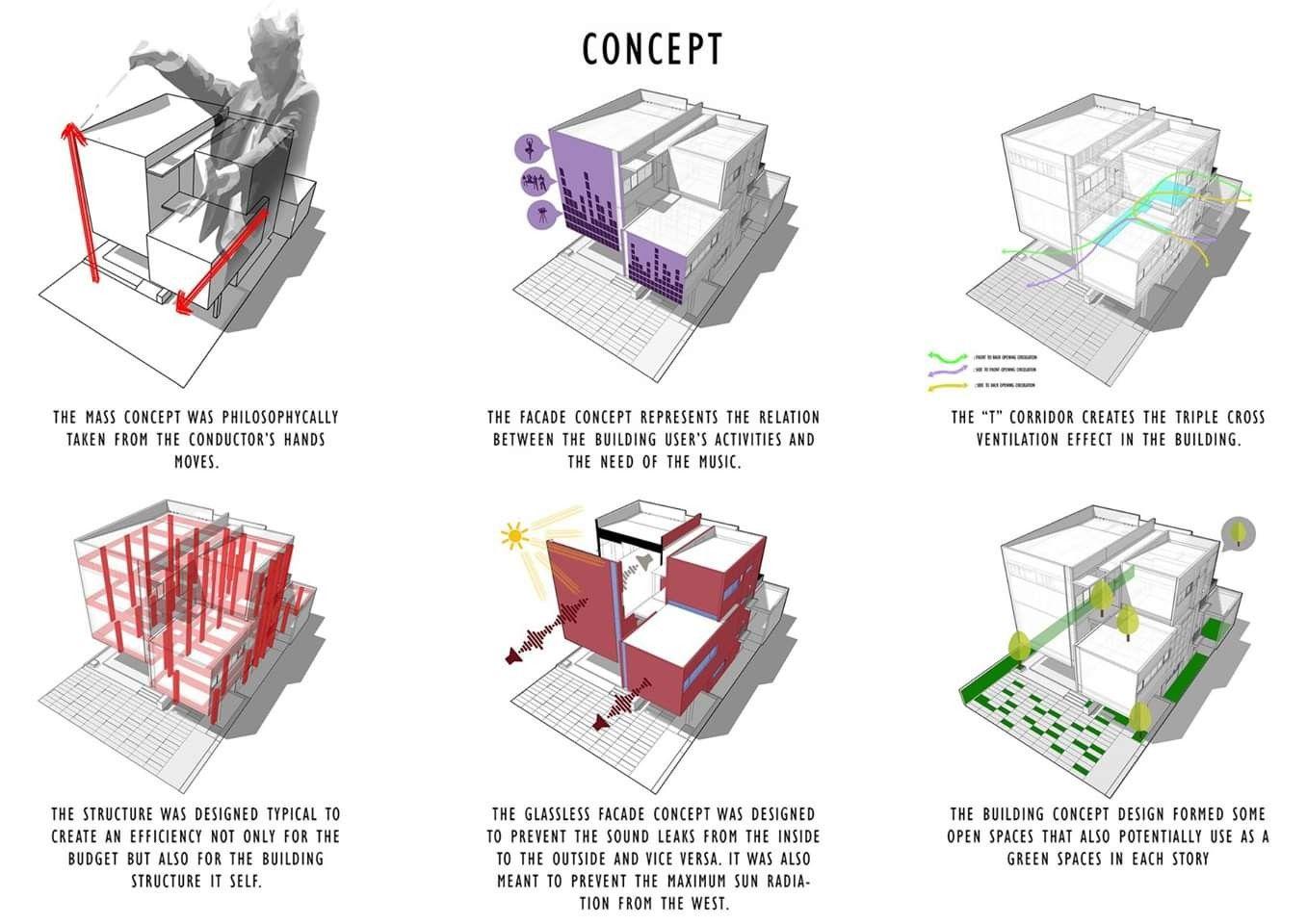 Gambar Arsitektur Oleh Mustafa Tuna Cengiz Pada Could Be