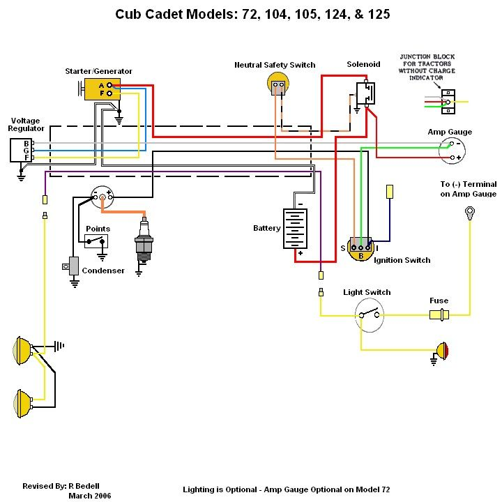 Cub Tractor Wiring Diagram View Diagram Wiring Diagram Farmall Cub