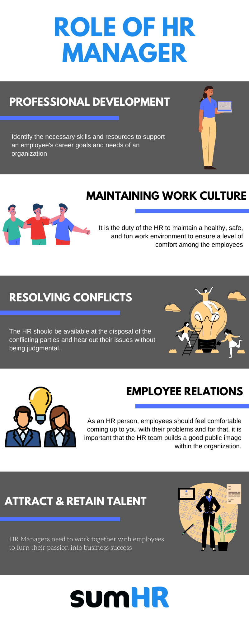 Responsibility And Role Of Hr Manager Job Description Updated In 2021