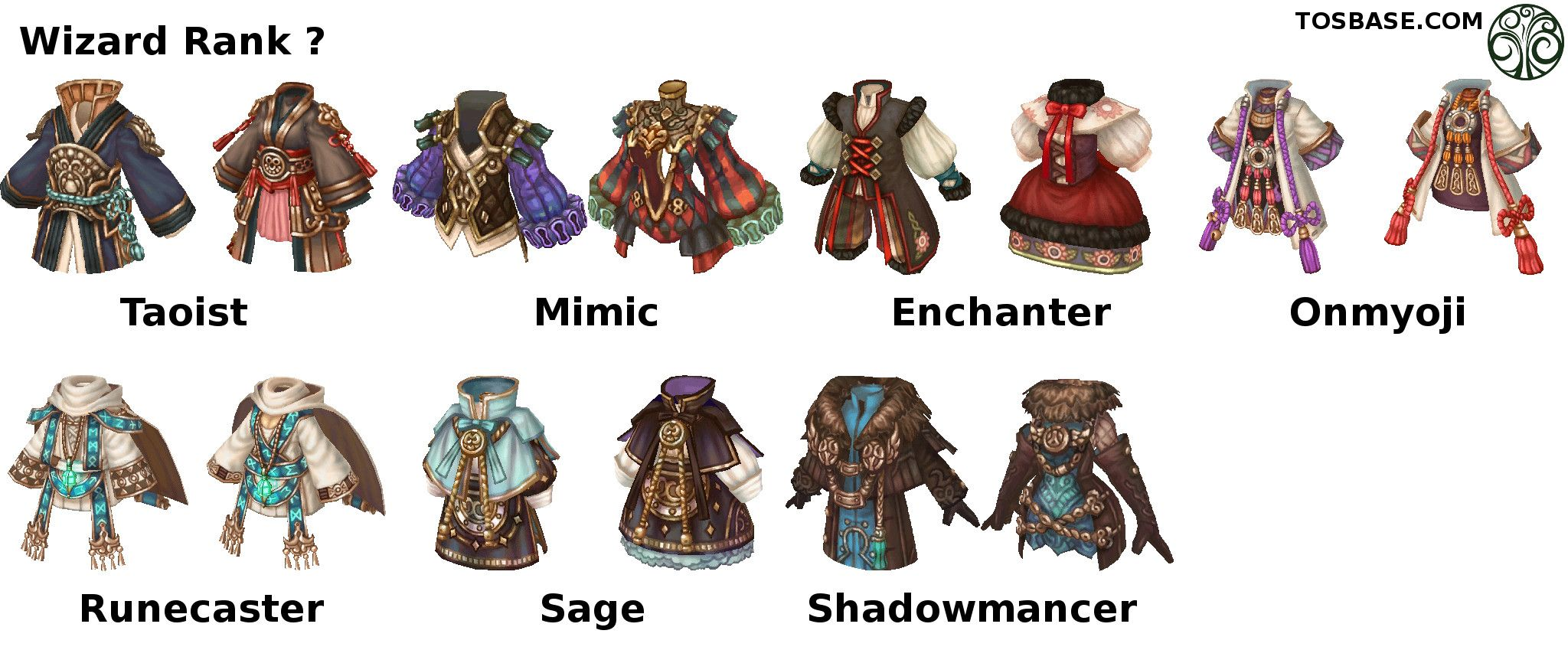 We managed to get the class costume icons of the Rank 7