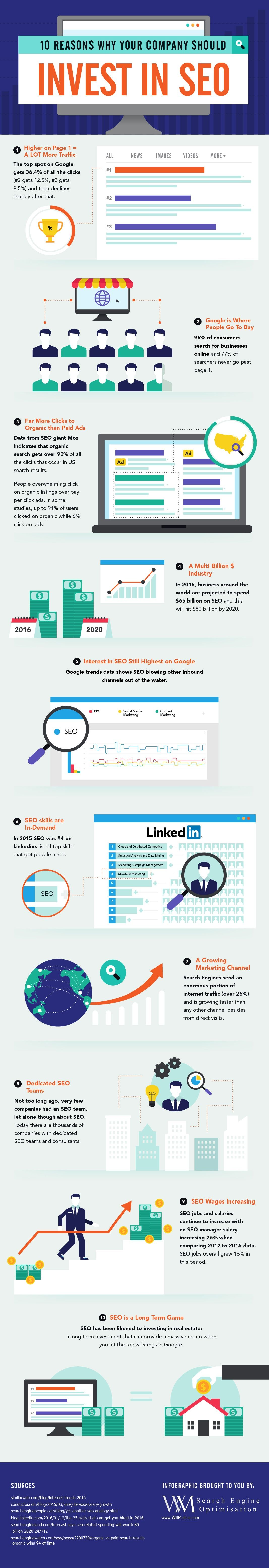 10 Reasons Why Your Company Should Invest In SEO #Infographic