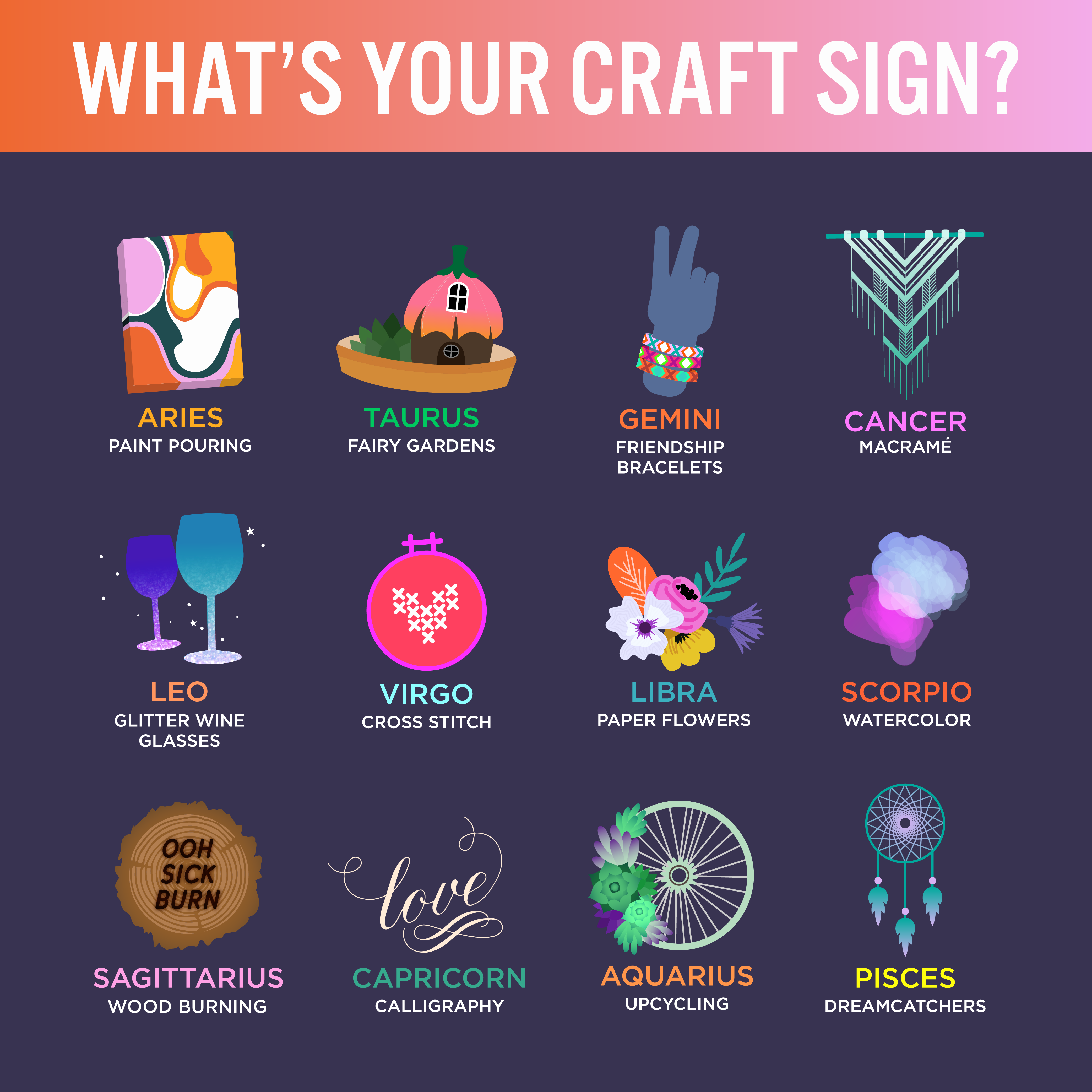 Tonight S Horoscope All Signs Point To Crafting Funny Quotes Crafting Quotes Zodiac Signs Chart Zodiac Signs Zodiac