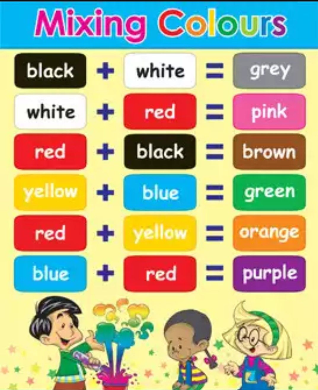 Pin By Katie Mjos On Preschool Color Mixing Chart Color Mixing Preschool Charts