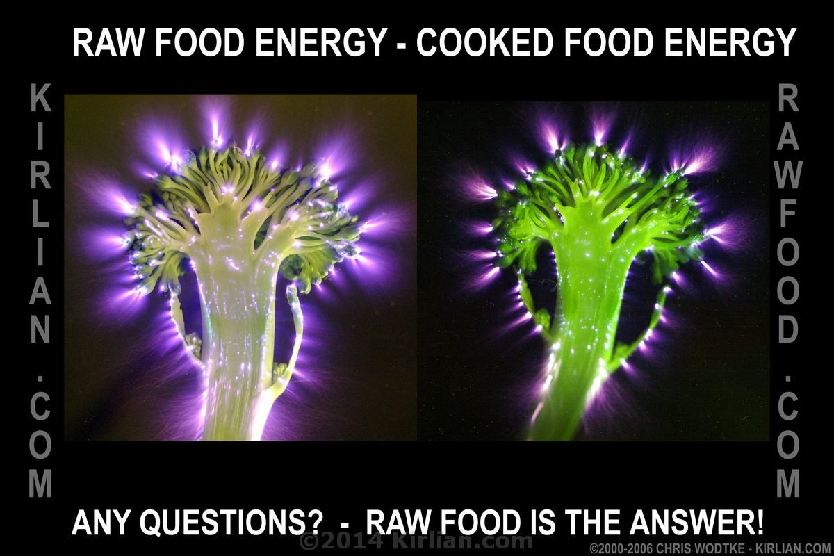 RAW CABBAGE - Google Search