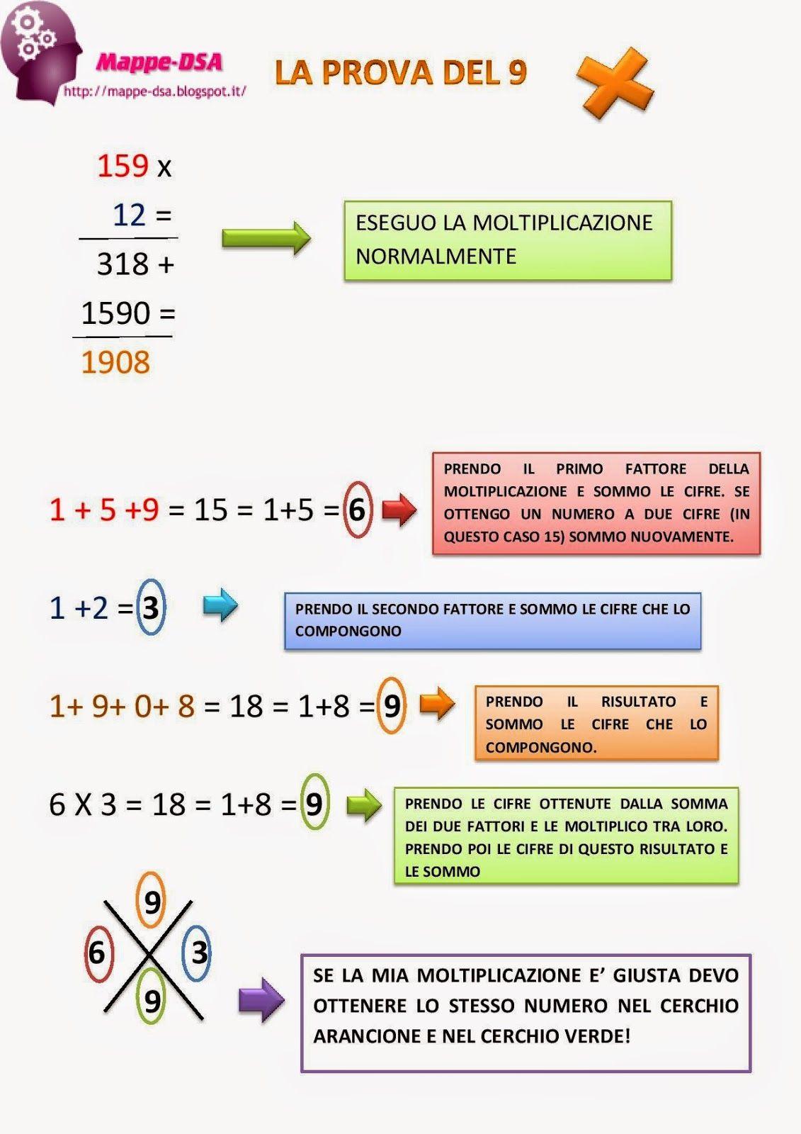 LA PROVA DEL 9 | Matematica scuola media, Matematica ...