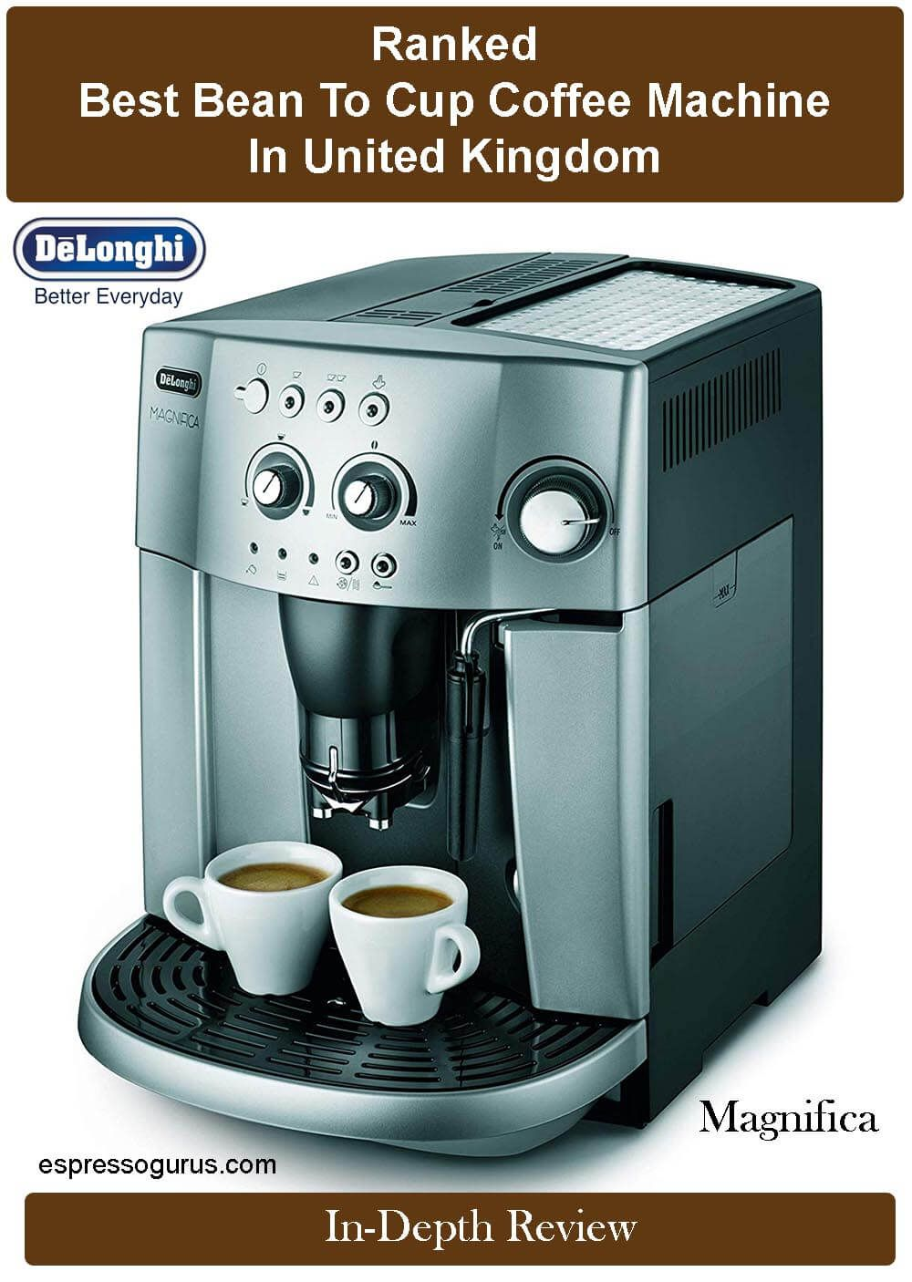 Delonghi Magnifica Best Coffee Machine In Uk Best Coffee Machines In
