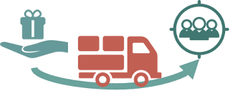 Imagenes Que Representan Canales Distribucion Buscar Con Google North Face Logo The North Face Logo Retail Logos
