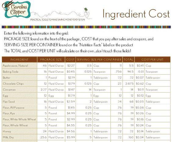Free downloadable Recipe Cost Calculator spreadsheet Calculator