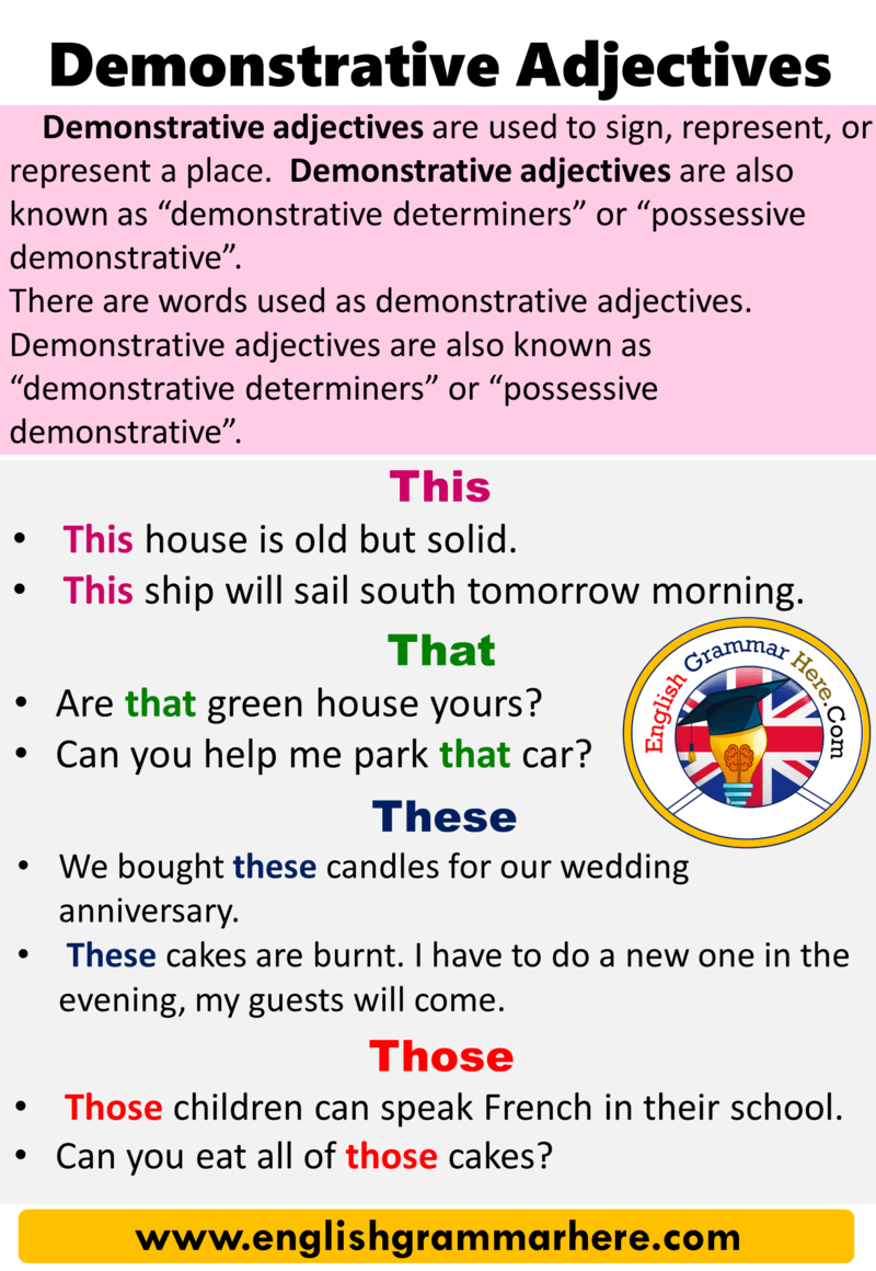 English Using Demonstrative Adjectives Definition And Example Sentences Table Of Contents Demonstrative Adj Learn English Words Adjectives English Adjectives [ 1160 x 800 Pixel ]