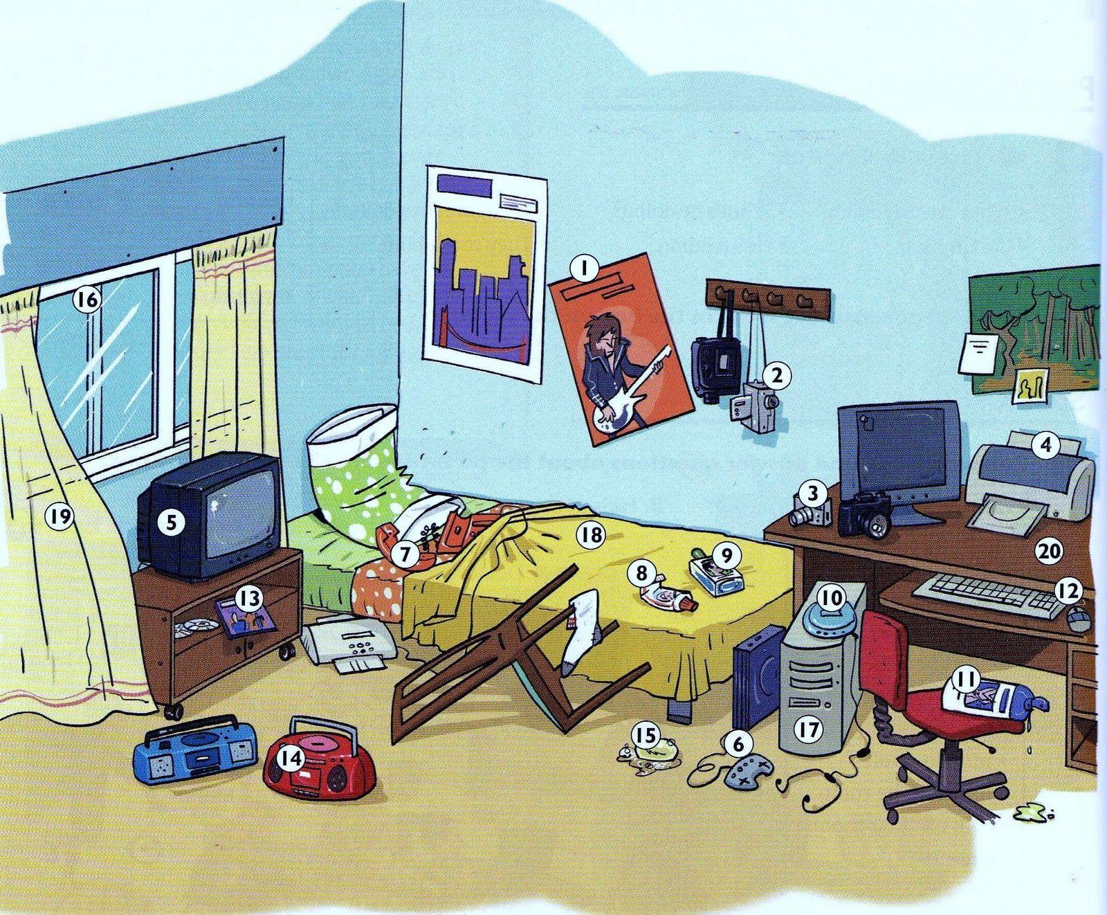 Decrire Une Chambre Situer Les Objets