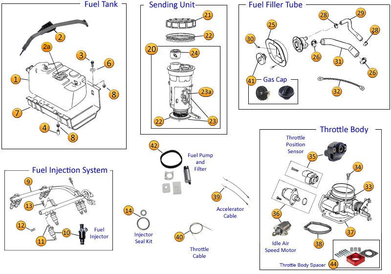 Fuel System Parts for Wrangler TJ | Jeep wrangler tj, Jeep ... on jeep fuel system diagram, dodge fuel pump diagram, isuzu fuel pump diagram, jeep fuel gauge wiring diagram, bmw fuel pump diagram, chevrolet fuel pump diagram, 98 mustang fuel pump diagram, ford f-150 fuel pump diagram, john deere fuel pump diagram, jaguar fuel pump diagram, 1995 f150 fuel pump diagram, mercedes fuel pump diagram, vw fuel pump diagram, ford bronco fuel pump diagram,