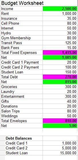 Budgeting 101 Budget debts Pinterest Budgeting system - simple budget