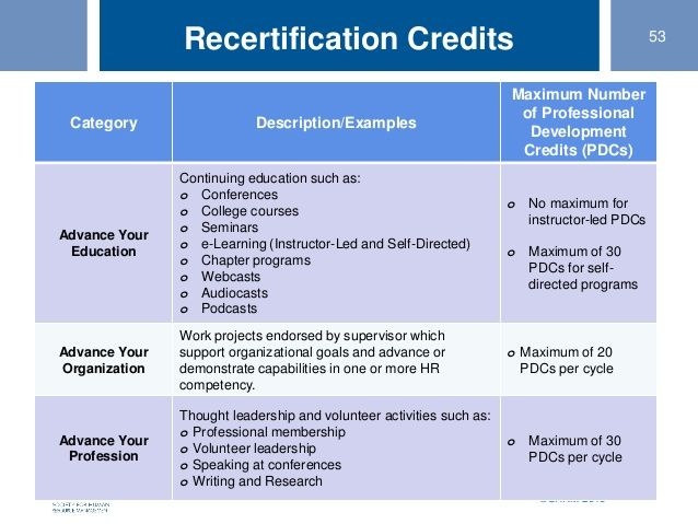 SHRM 2015 53Recertification Credits Category Description/Examples ...