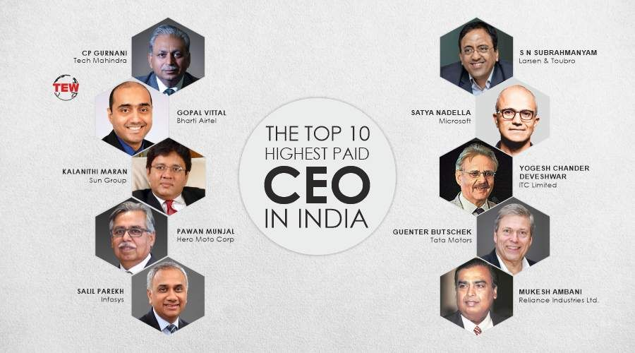 Top 10 Highest Paid CEOs In India 2019 2020 in 2020