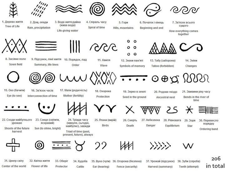Navajo Designs Meanings Image Result For Symbols And Meanings