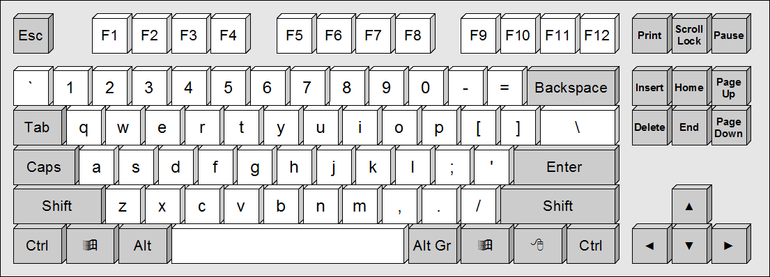 What Are The Names Of The Keyboard Symbols And How To Use Them Keyboard Symbols Computer Keyboard Keyboard
