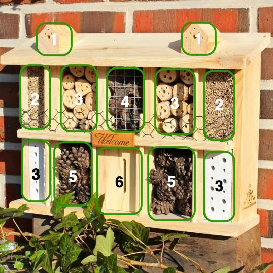 insektenhotel bausatz mit bauanleitung selbst ein. Black Bedroom Furniture Sets. Home Design Ideas