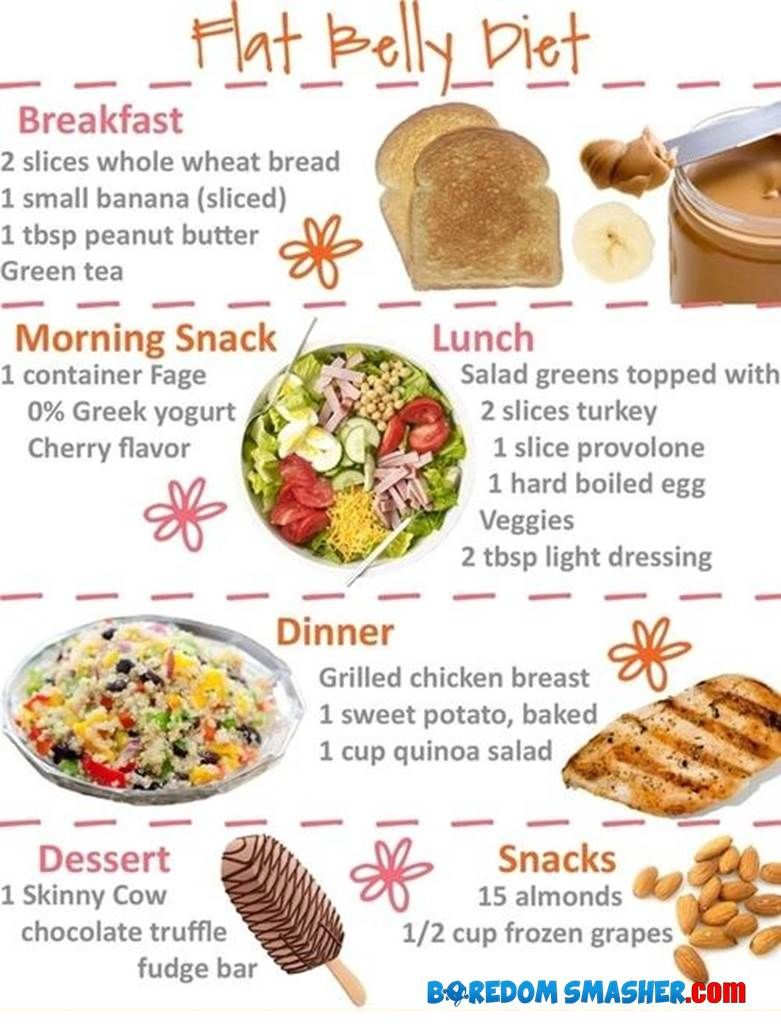 pics Flat Belly Diet Foods
