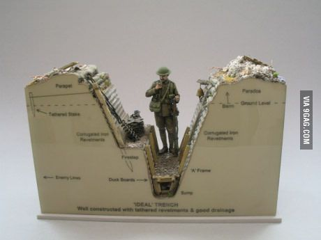 The Ideal WWI British Trench