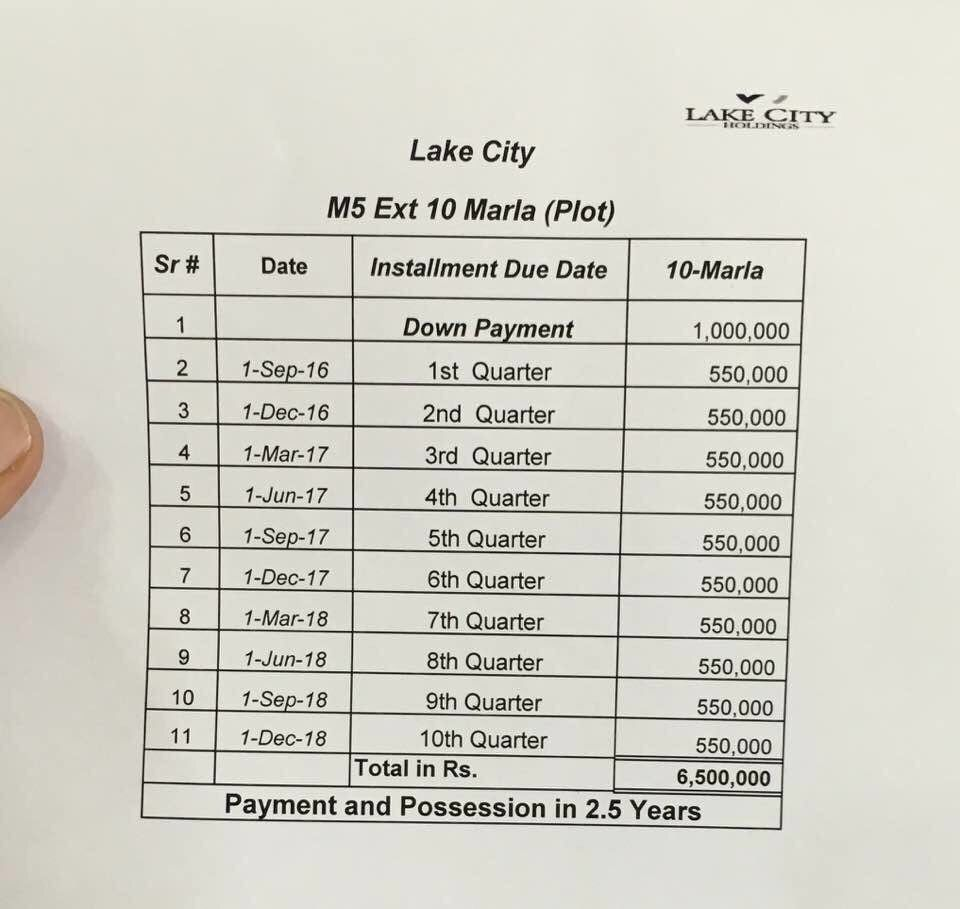 Lake City Latest Developments News Plots Prices Rates Updates M1 M2 M3 M4 M5 M6 Lake City Commercial Property Lake
