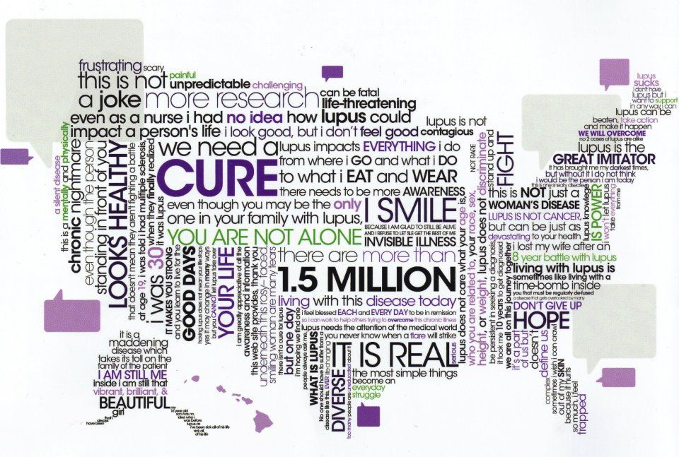I Have Sle Lupus All The Different Forms Of Lupus Affect 1 5