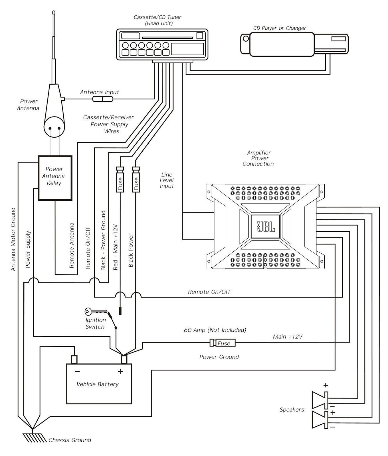 2008 audi a3 wiring diagram read all wiring diagram Audi A3 Dimensions