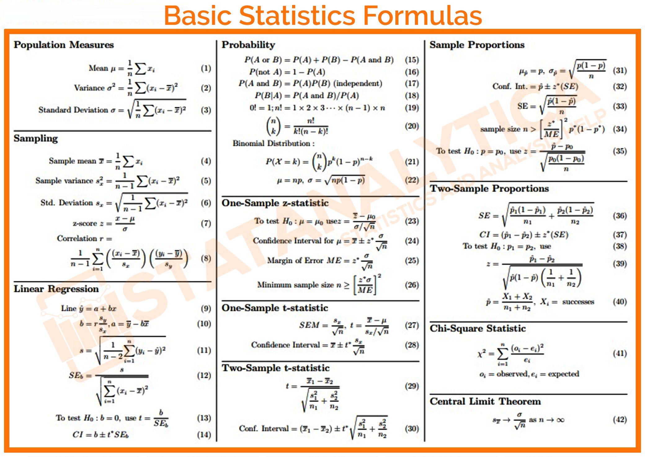 Basic Statistics Formulas Data Science Learning Statistics Math Studying Math