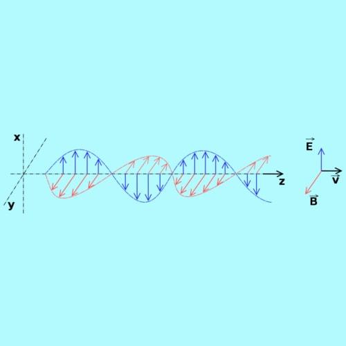 Gelombang Elektro Magnetik Rumus Penjelasan Soal Dan Jawaban Di 2020 Gelombang Fisika Bercahaya