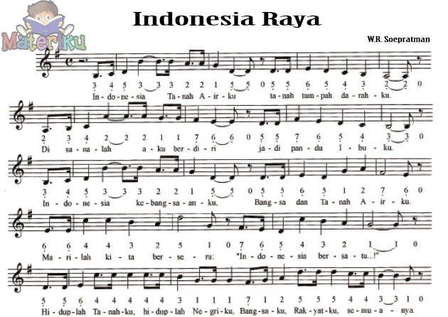 Kumpulan Not Angka Lagu Wajib Nasional Lengkap Lagu Pianika Not Musik