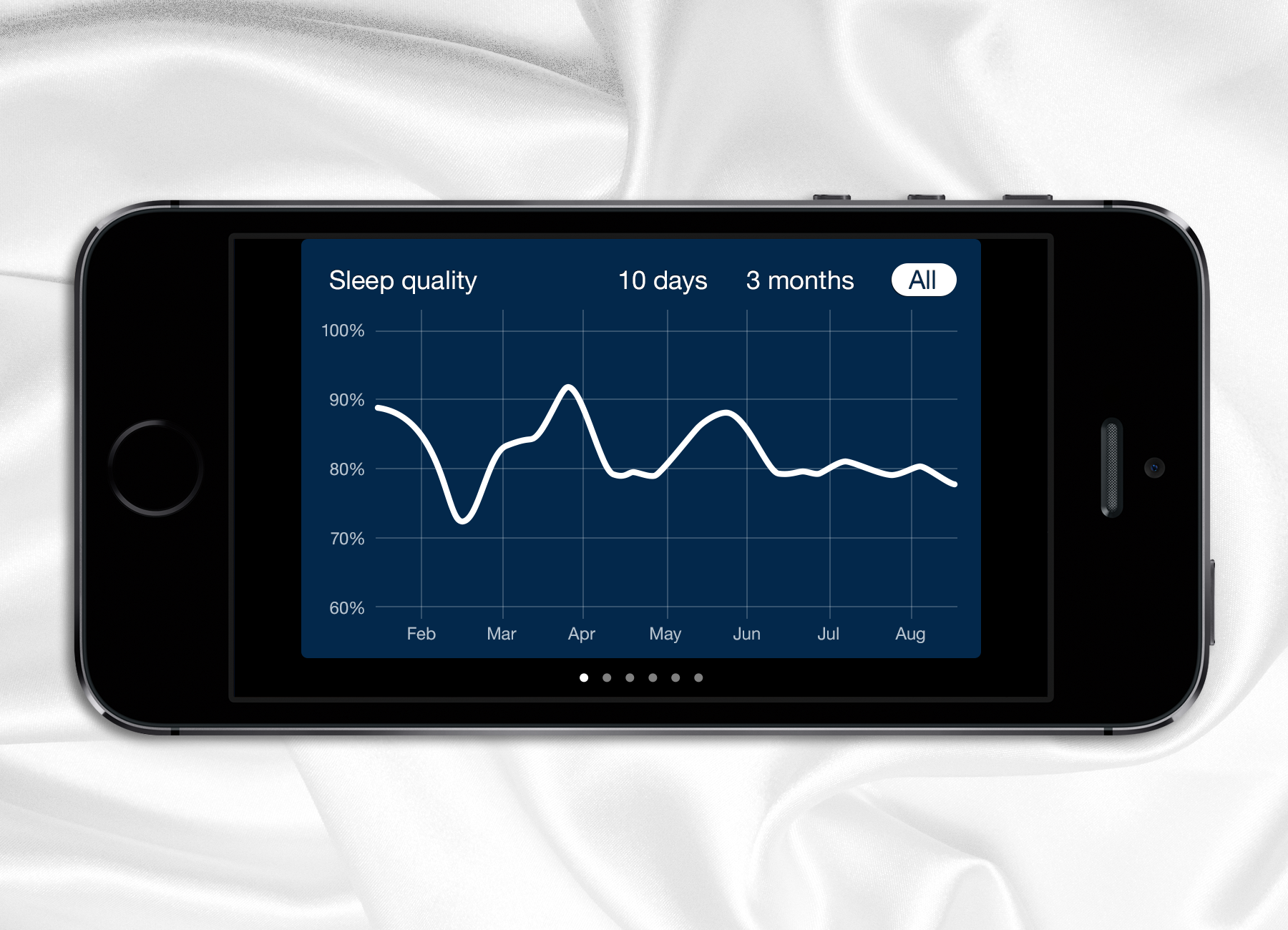 """christinecassis says the Sleep Cycle app """"knows the best"""