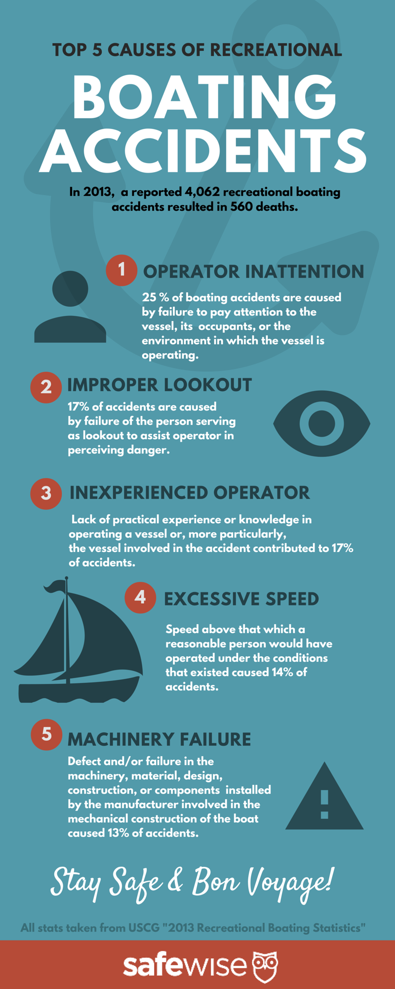 Boating Tips to Keep Your Family Safe on the Water