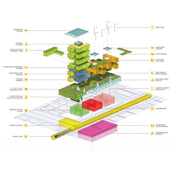 The Harvest Tower Sustainable Vertical Farm Romses