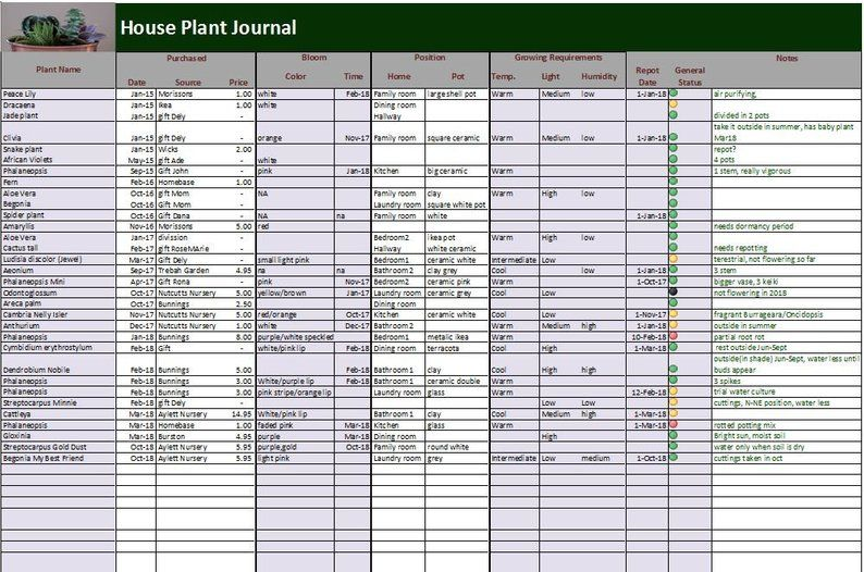 House Plants Journal Excel And Pdf Template Plants Log