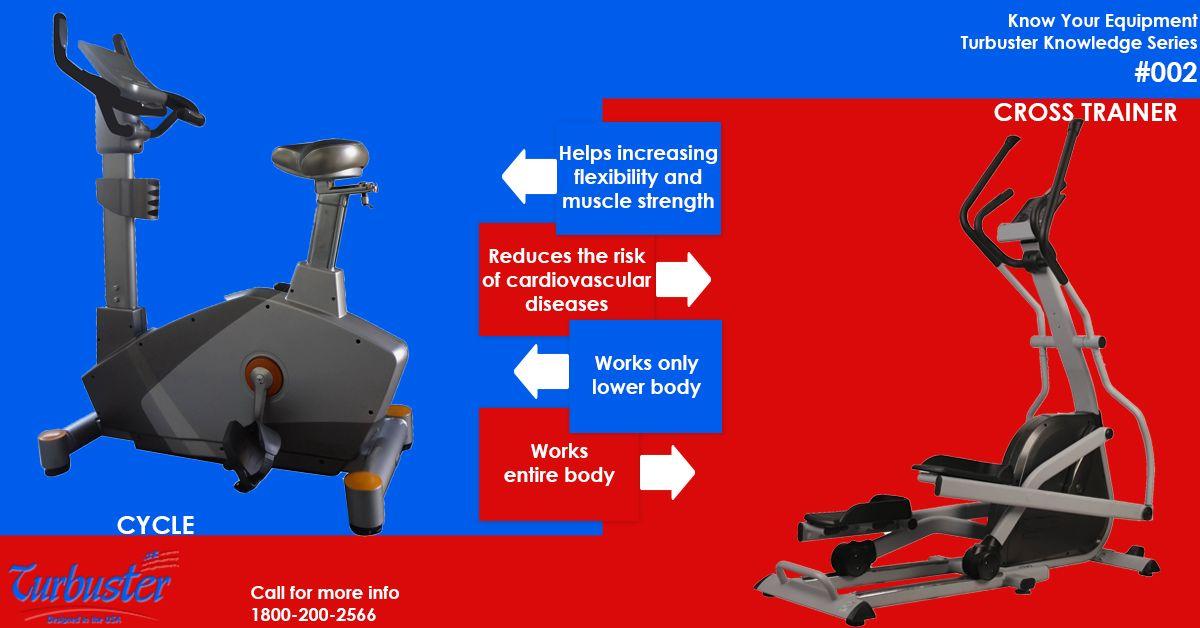 Pin On Comparison No 1 Treadmill Vs Cross Trainer